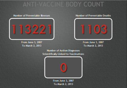 antivaxbodycount