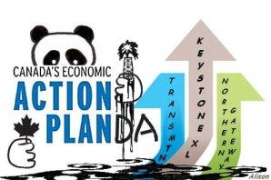 Canada's Economic Action Planda 2
