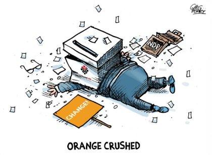 Orange-Crushed