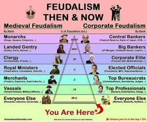 feudalism-then-and-now